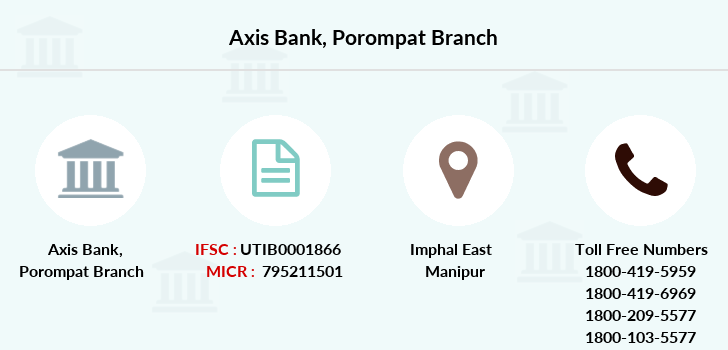 Axis-bank Porompat branch