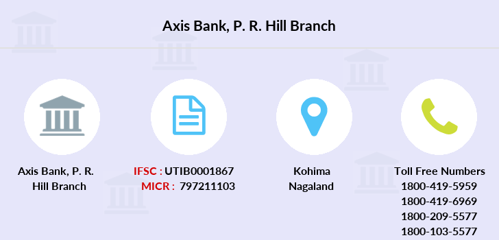 Axis-bank P-r-hill branch