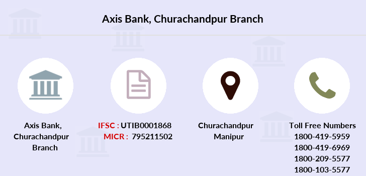 Axis-bank Churachandpur branch