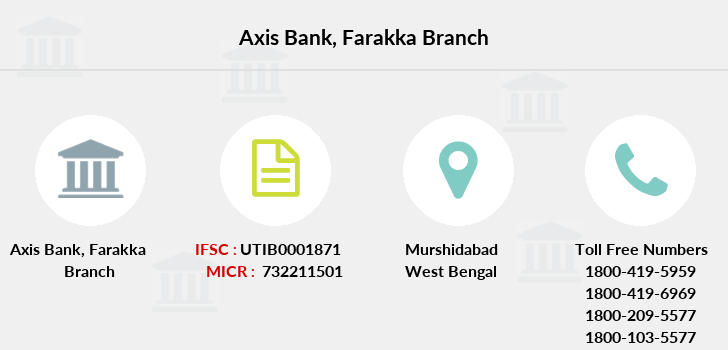 Axis-bank Farakka branch