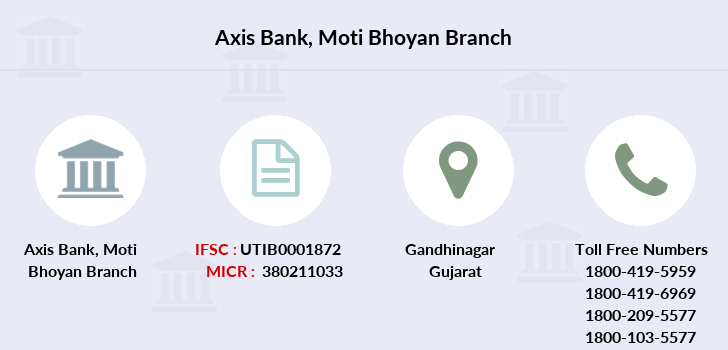 Axis-bank Moti-bhoyan branch