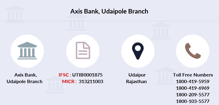 Axis-bank Udaipole branch
