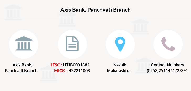 Axis-bank Panchvati branch