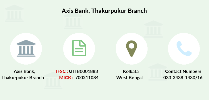 Axis-bank Thakurpukur branch