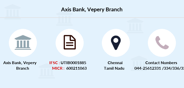Axis-bank Vepery branch