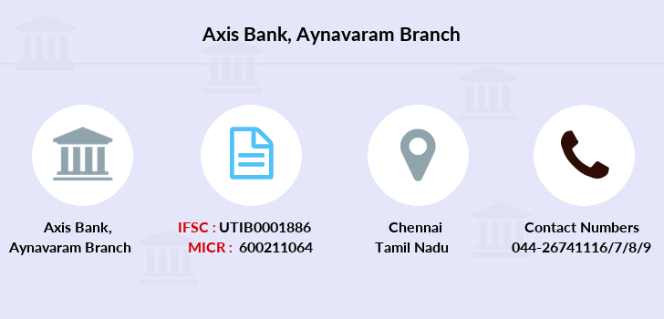 Axis-bank Aynavaram branch