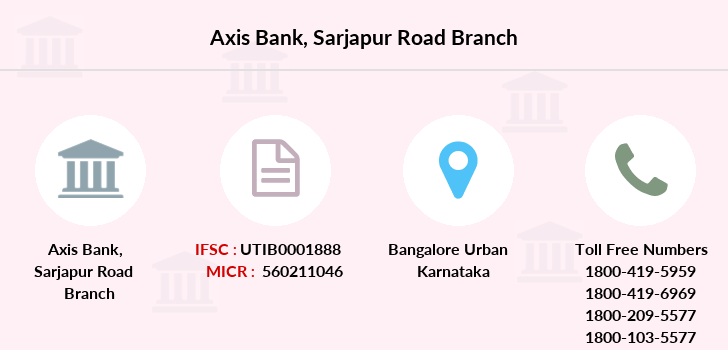 Axis-bank Sarjapur-road branch