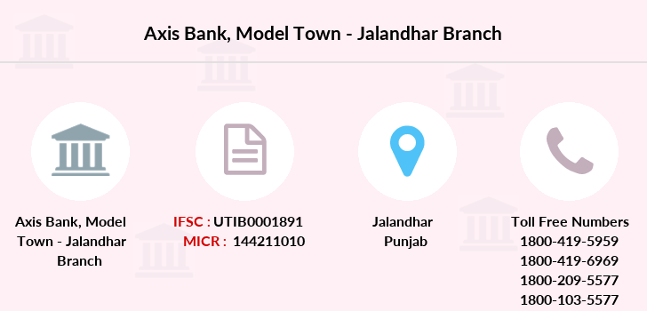 Axis-bank Model-town-jalandhar branch