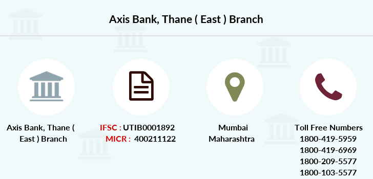 Axis-bank Thane-east branch