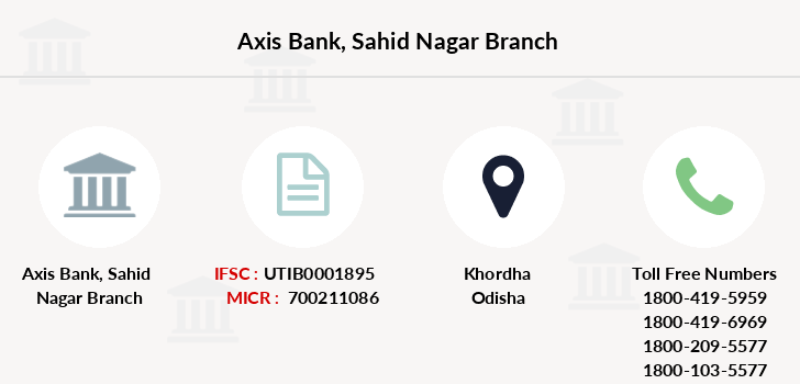 Axis-bank Sahid-nagar branch