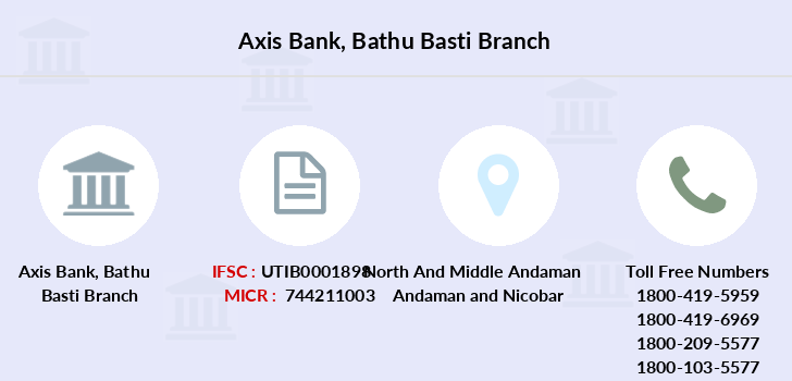 Axis-bank Bathu-basti branch