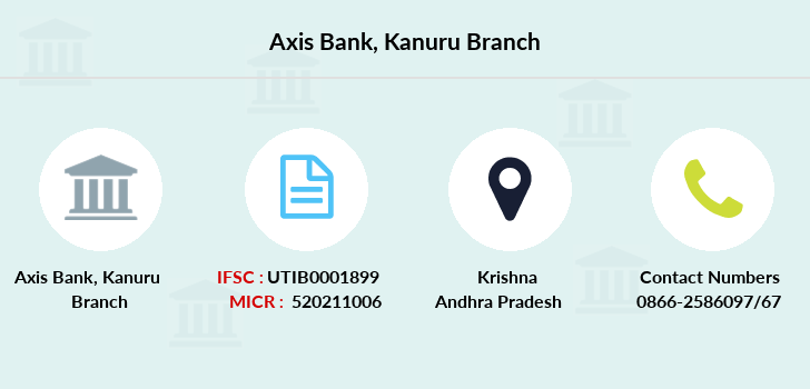 Axis-bank Kanuru branch