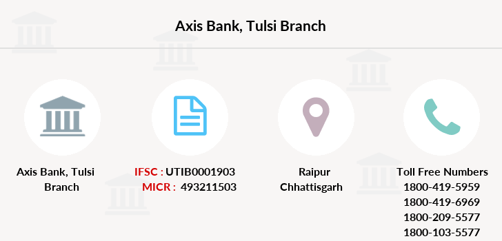 Axis-bank Tulsi branch