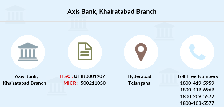 Axis-bank Khairatabad branch