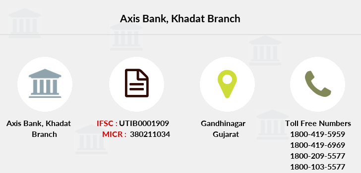 Axis-bank Khadat branch