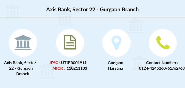 Axis-bank Sector-22-gurgaon branch