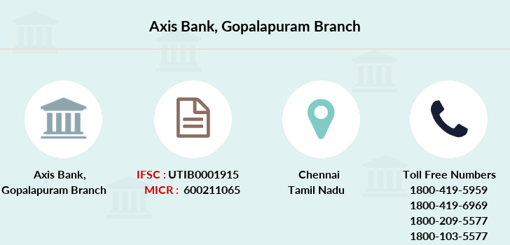Axis-bank Gopalapuram branch