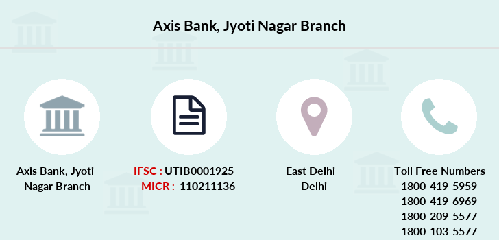 Axis-bank Jyoti-nagar branch