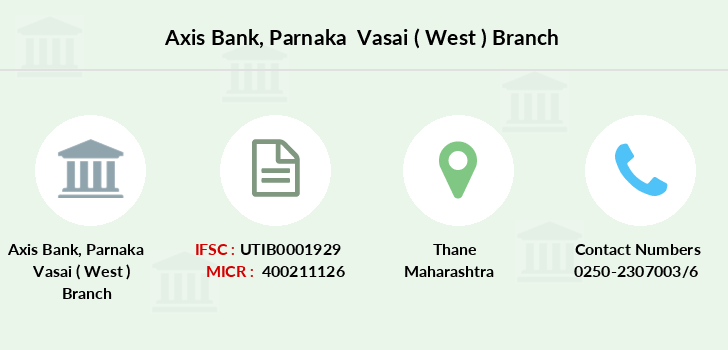 Axis-bank Parnaka-vasai-west branch