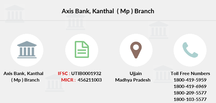 Axis-bank Kanthal-mp branch