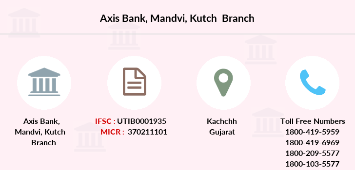 Axis-bank Mandvi-kutch branch