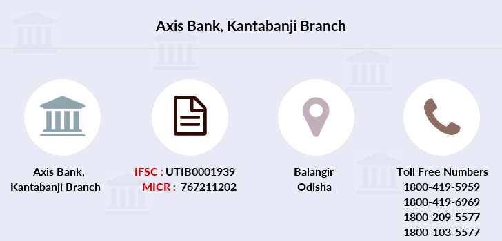 Axis-bank Kantabanji branch