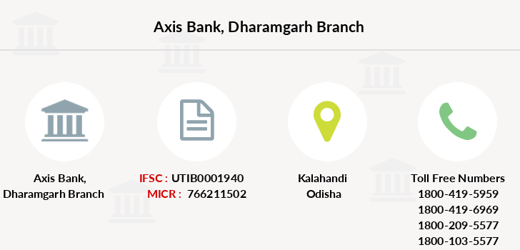 Axis-bank Dharamgarh branch
