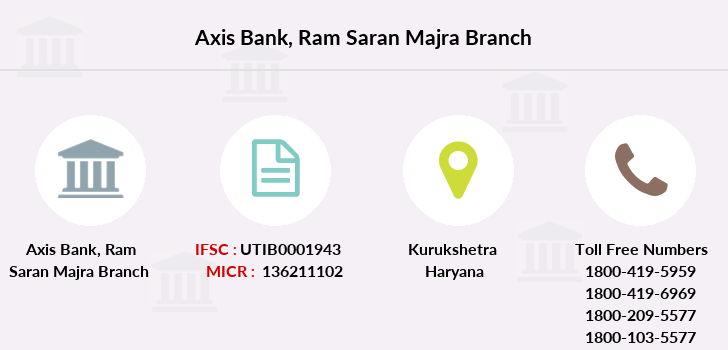Axis-bank Ram-saran-majra branch