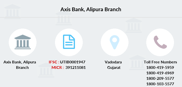 Axis-bank Alipura branch