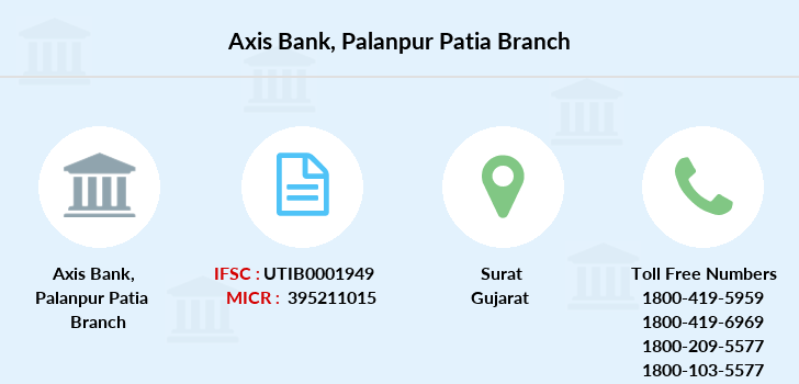 Axis-bank Palanpur-patia branch