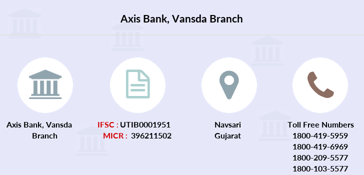 Axis-bank Vansda branch