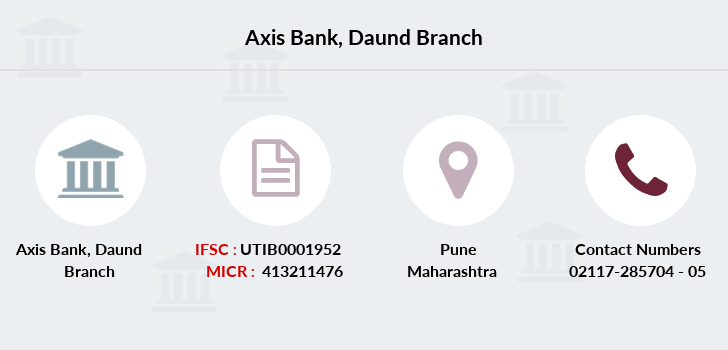Axis-bank Daund branch