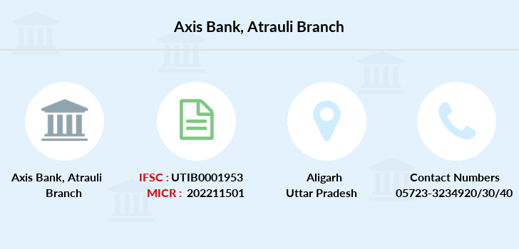 Axis-bank Atrauli branch