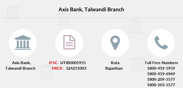 Axis-bank Talwandi branch