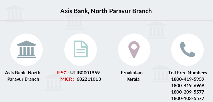 Axis-bank North-paravur branch