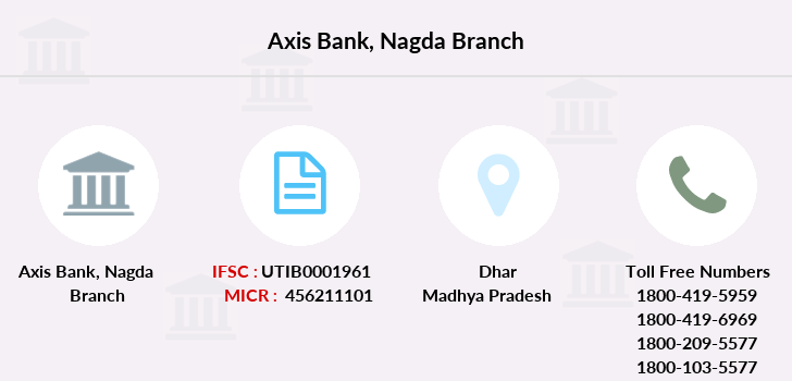 Axis-bank Nagda branch