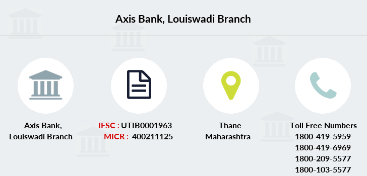 Axis-bank Louiswadi branch