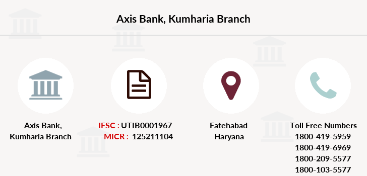 Axis-bank Kumharia branch