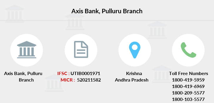 Axis-bank Pulluru branch