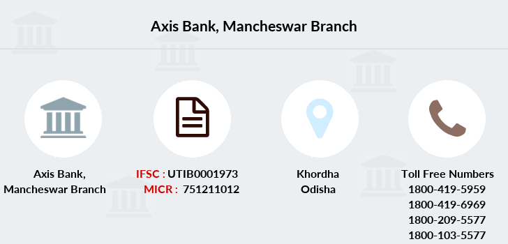 Axis-bank Mancheswar branch