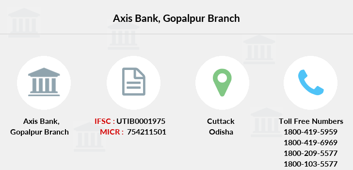 Axis-bank Gopalpur branch