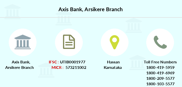 Axis-bank Arsikere branch