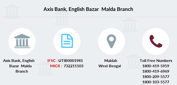 Axis-bank English-bazar-malda branch