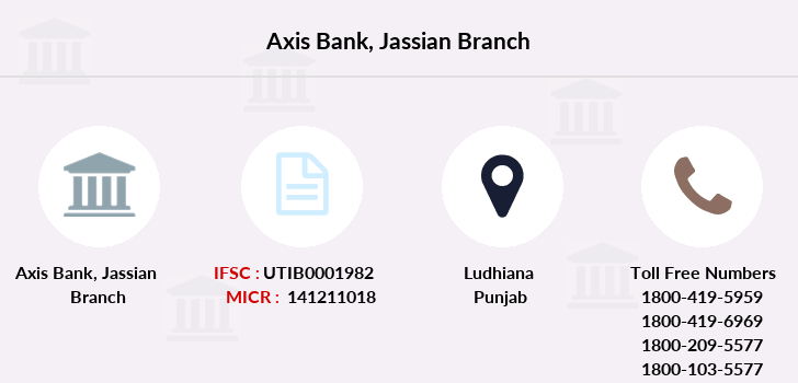 Axis-bank Jassian branch