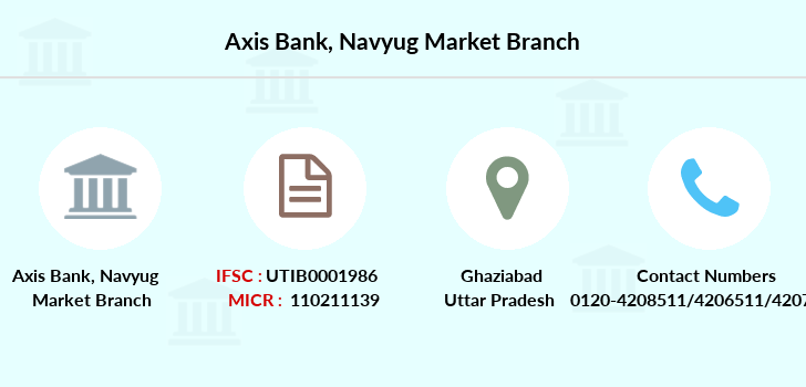 Axis-bank Navyug-market branch