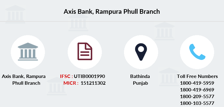 Axis-bank Rampura-phull branch
