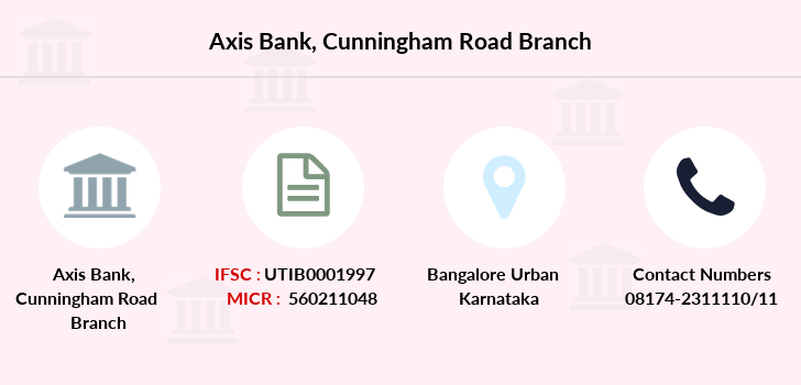 Axis-bank Cunningham-road branch