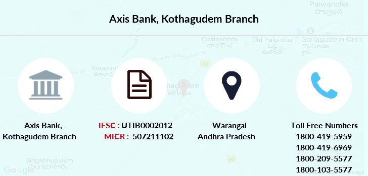 Axis-bank Kothagudem branch