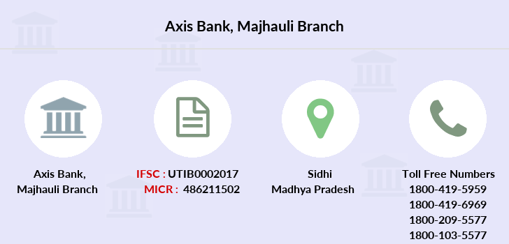 Axis-bank Majhauli branch