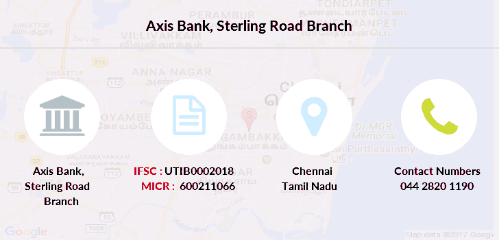 Axis-bank Sterling-road branch